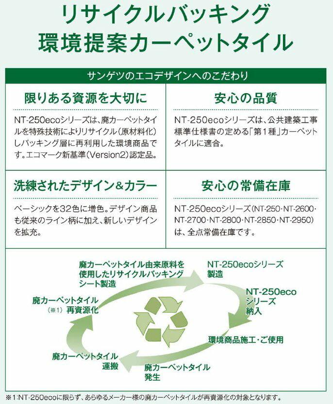 サンゲツタイルカーペットecoシリーズのリサイクルの説明