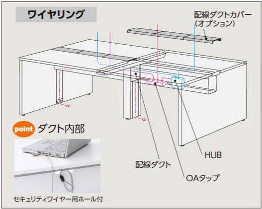 FFNL-1000FCのワイヤリング説明
