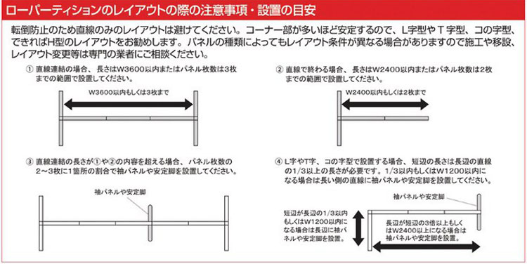 FLPX-S1312Wのレイアウトの際の注意事項