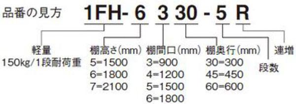 1FH-6660-5の品番の見方