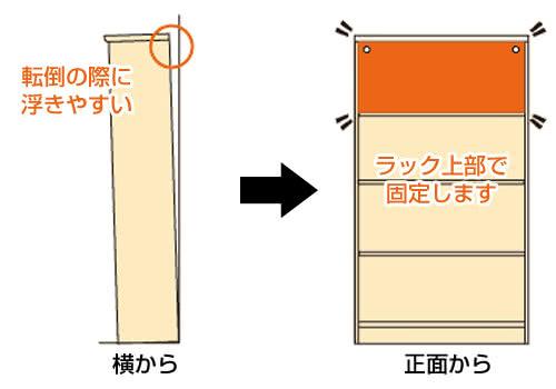 壁面固定補助具用穴加工
