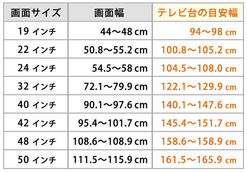 テレビ台サイズの目安表