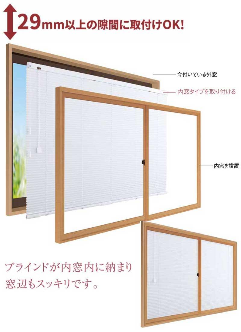 内窓タイプ 外窓 インプラス 遮熱対策 省エネ 節電 エコ