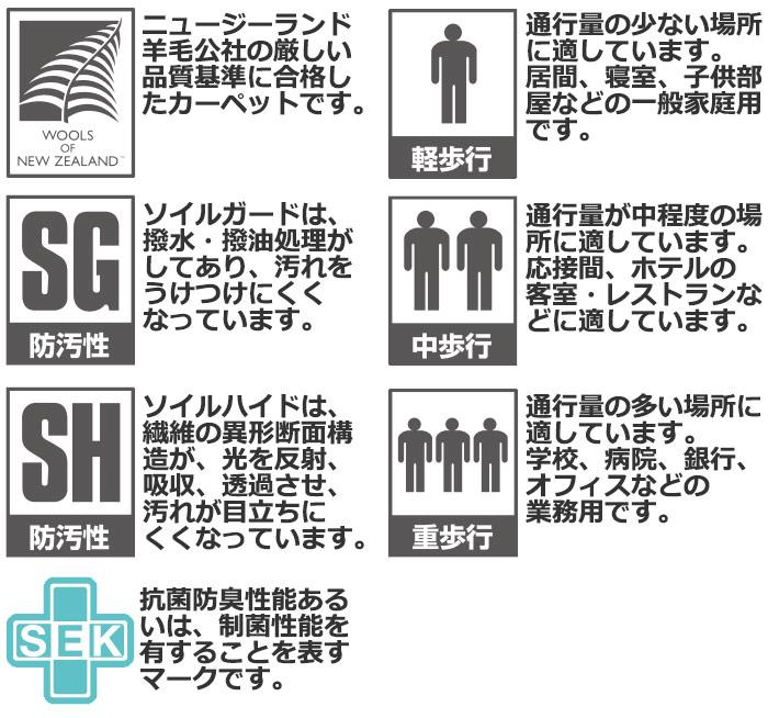カーペットの機能マーク説明