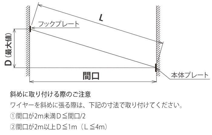 pid 4M �付方法 仕様