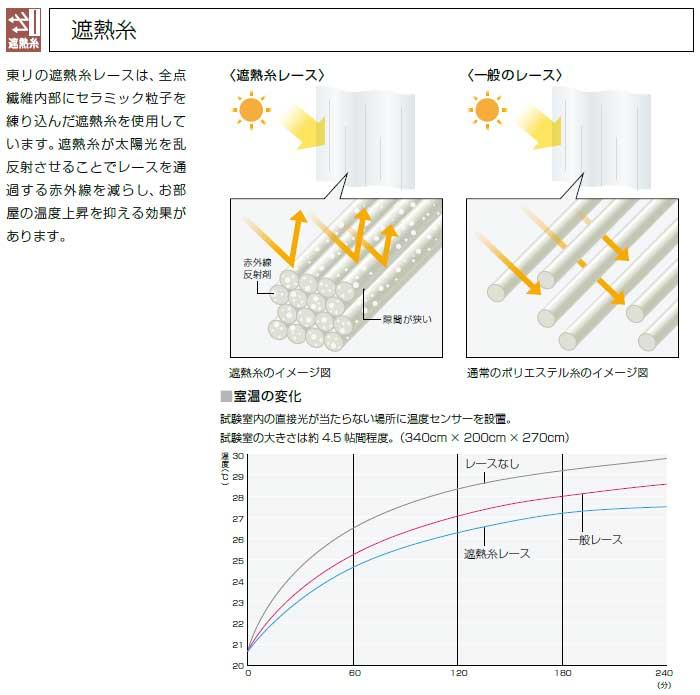 遮熱糸レース、お部屋の温度上昇を抑える効果