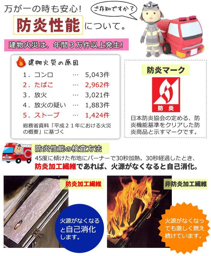 防炎加工と非防炎加工の説明