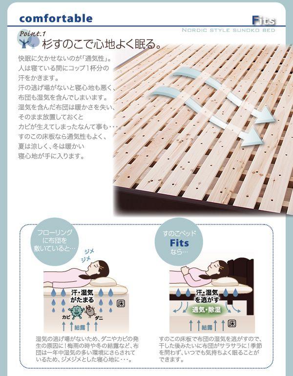 通気性抜群の杉すのこ床板
