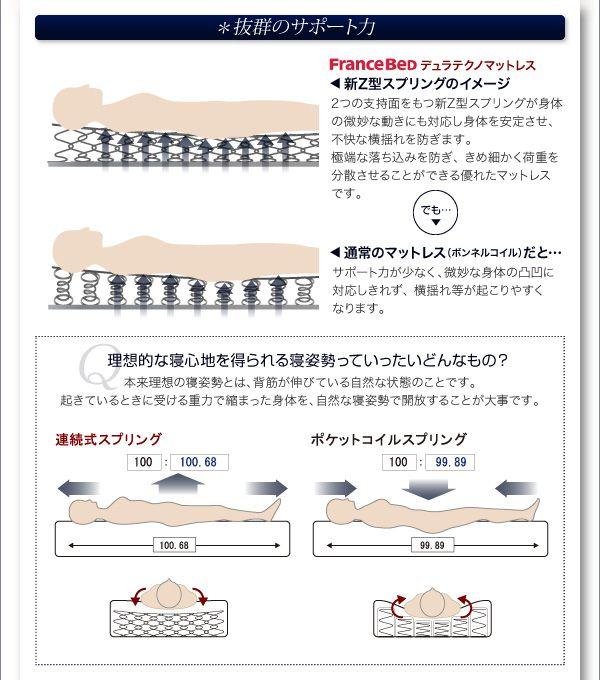 新Z型スプリング、抜群のサポート力で体を支え理想の寝姿勢へ