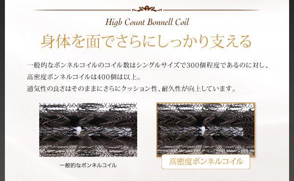 一般的なボンネルコイルマットレスよりもコイル数が多い高密度ボンネルコイルマットレス