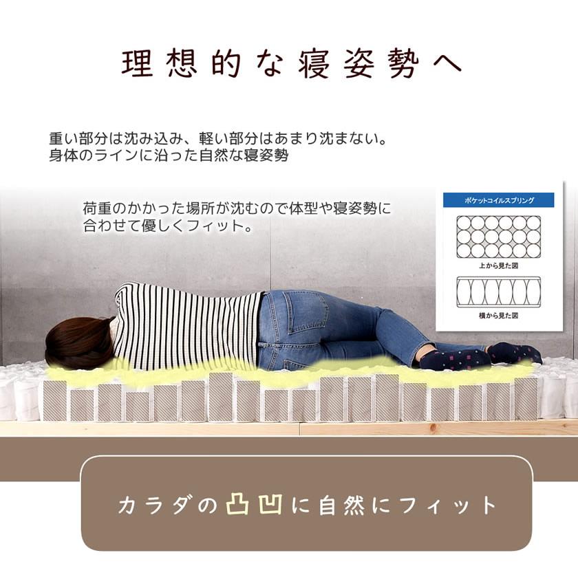 カラダのラインにそって理想的な寝姿勢