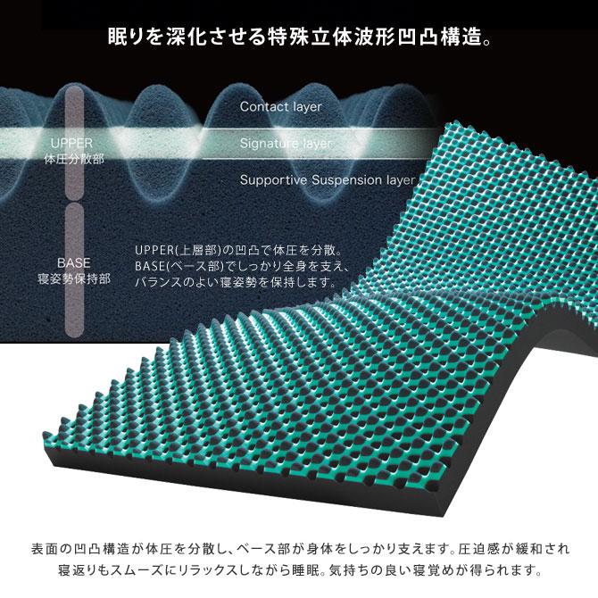 西川エアー01 特殊立体波形凹凸構造 画像