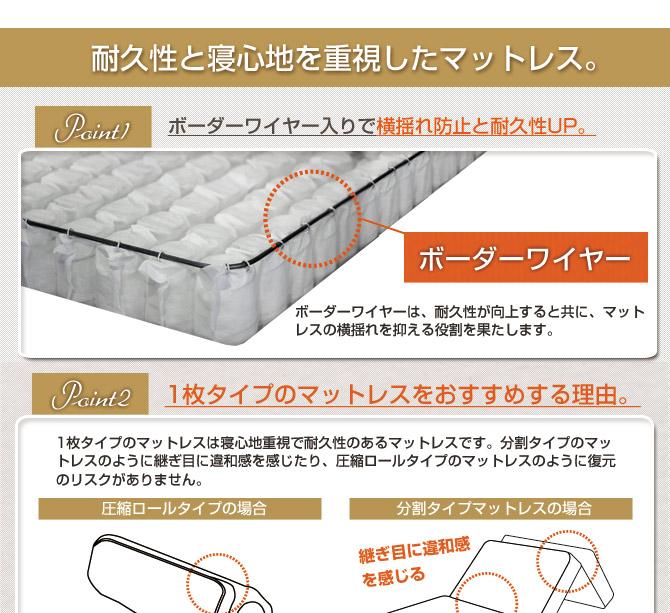 耐久性と寝心地を重視したマットレス