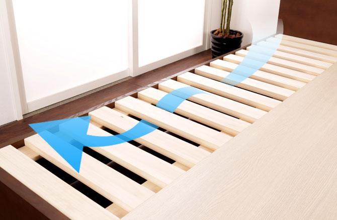 軽くて通気性のいいすのこ床板