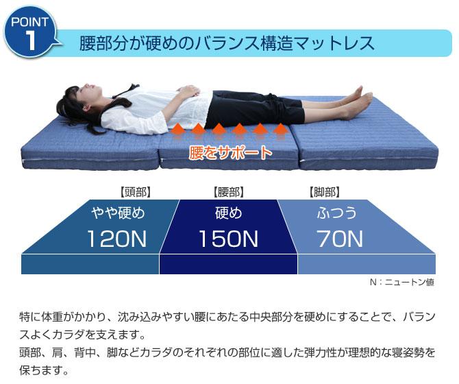 腰部分が硬めのバランス構造マットレス