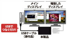 USBグラフィックならマルチ画面がこんなにカンタン!
