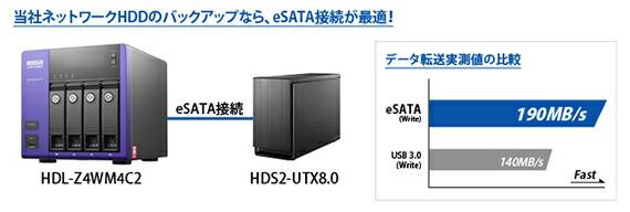 当社ネットワークHDD(NAS)のバックアップに最適
