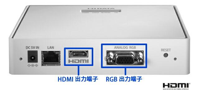 HDMI接続で音声付のプレゼンができる!