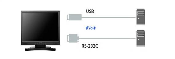 USBまたはRS-232Cでタッチモジュールとの接続が可能!