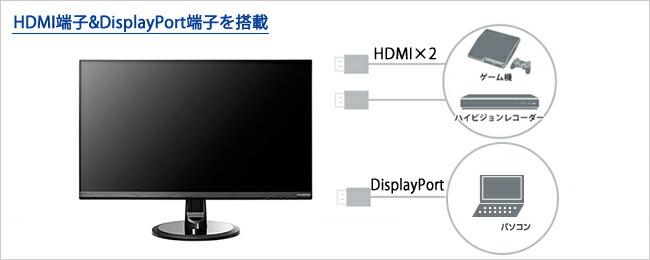 HDMI端子とDisplayPort端子を搭載
