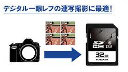 デジタル一眼レフカメラの連写撮影にも最適