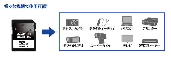 様々な機器で使用可能!