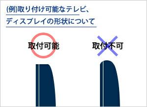 (例)取り付け可能なテレビ、ディスプレイの形状について