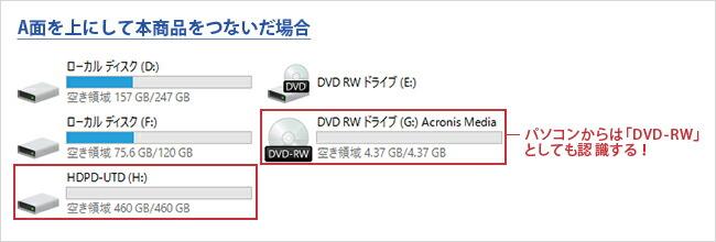 「仮想DVD-RW機能」で保存!
