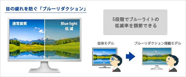 液晶ディスプレイ自体でブルーライトを低減させる「ブルーリダクション」