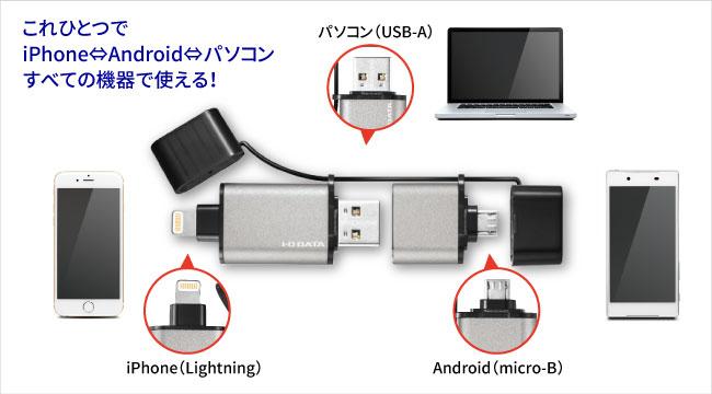 iPhone/Android/パソコン どれでも使えるUSBメモリー