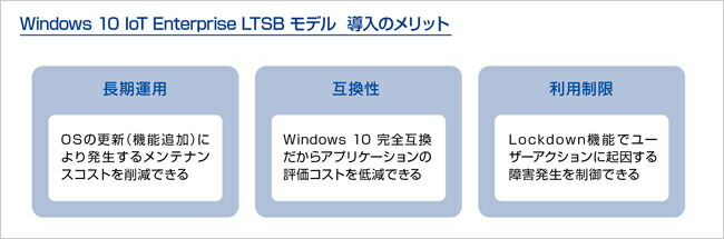 イラスト:LTSBモデル導入の3つのメリット