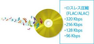 選べる5つの音質設定
