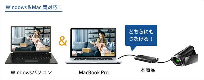 最新のMacBookやMacBook Proにも対応