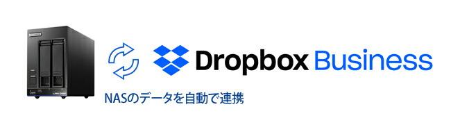 NASのデータをDropbox Businessと自動的に連携