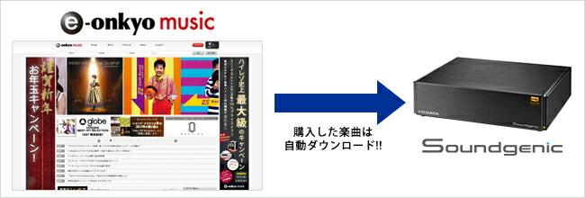 e-onkyo music楽曲自動ダウンロード