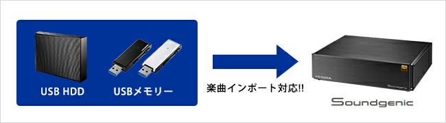 USBメモリ・USB HDDからの楽曲インポート