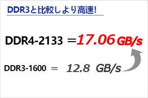 DDR3と比較しより高速!