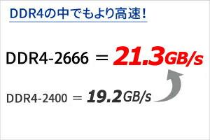 DDR4で高速なデータ転送レートを実現!
