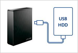 USBHDDへバックアップ