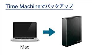 Mac標準バックアップ機能「Time Machine」