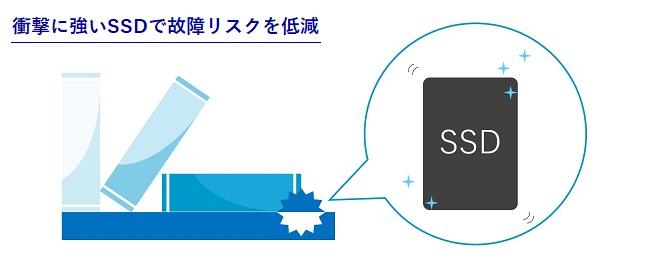 SSDで衝撃による故障リスクを低減