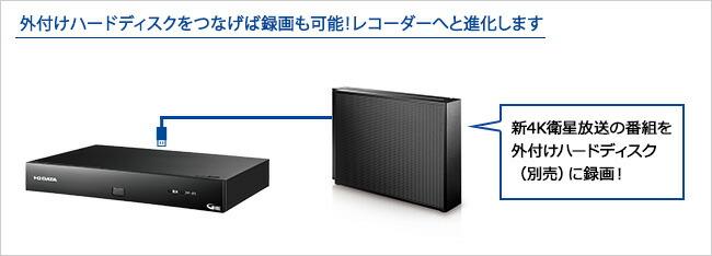 外付けハードディスクをつなげば録画も可能!