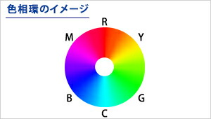6色の座標軸で色の補正