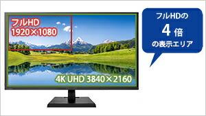 フルHD(1920x1080)の4倍 4K UHD(3840x2160)