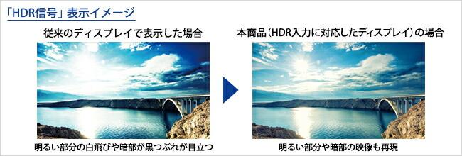 HDR(ハイダイナミックレンジ)信号に対応
