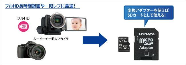 容量の大きいフルHD動画や一眼レフに最適!