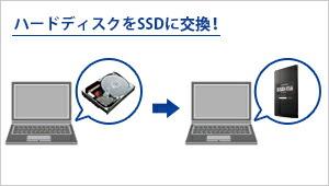 SSDに交換する