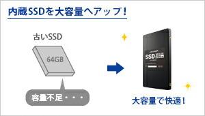 SSD搭載パソコンを大容量へアップできる!
