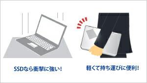 モバイルノートパソコンにぴったり!