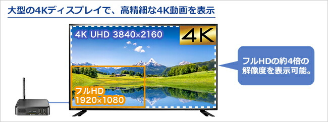 大型の4Kディスプレイで、高精細な4K動画を表示
